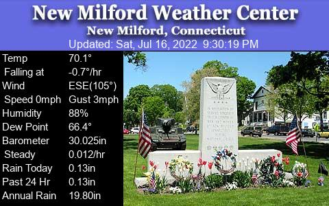 Current Weather in New Milford, Connecticut